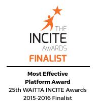 Most Effective Platform