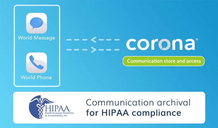 Communication archival for HIPAA compliance